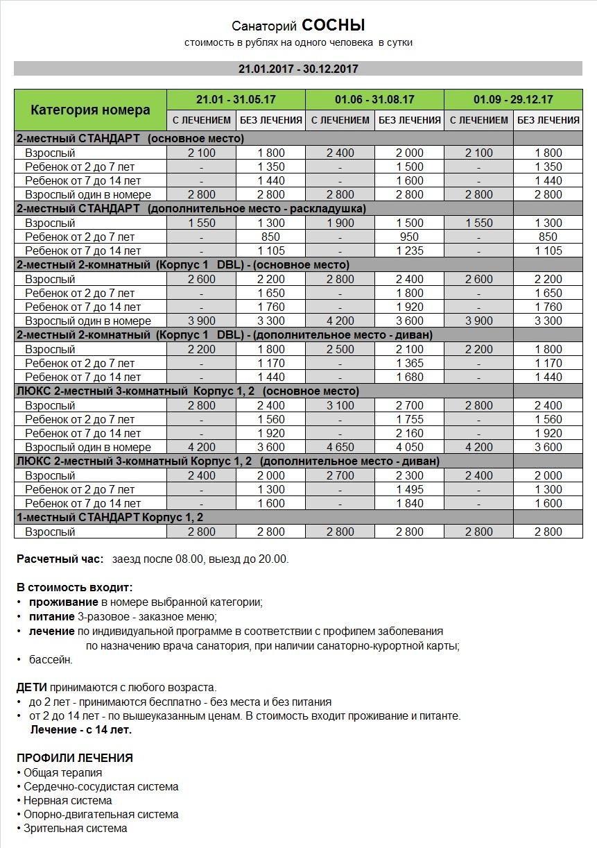 Санатории Подмосковья цены на 2019 год с лечением